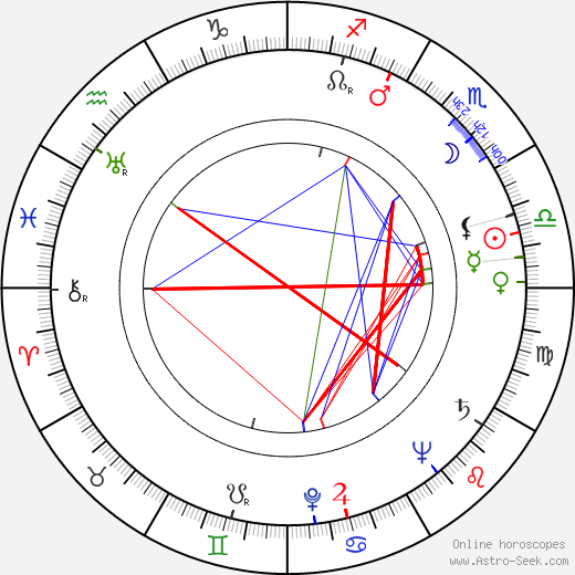 Jacqueline Gauthier birth chart, Jacqueline Gauthier astro natal horoscope, astrology