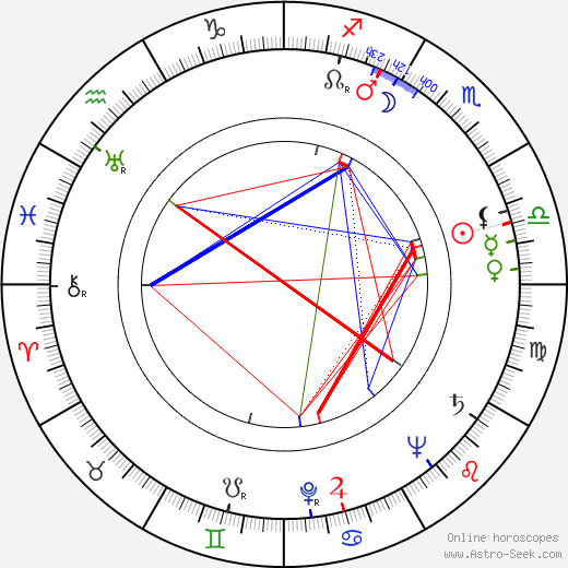 Lila Kedrova tema natale, oroscopo, Lila Kedrova oroscopi gratuiti, astrologia