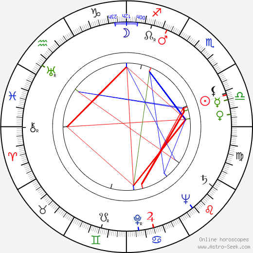 Olive Deering tema natale, oroscopo, Olive Deering oroscopi gratuiti, astrologia