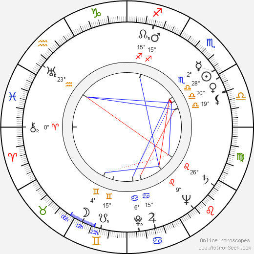 René de Obaldia birth chart, biography, wikipedia 2018, 2019