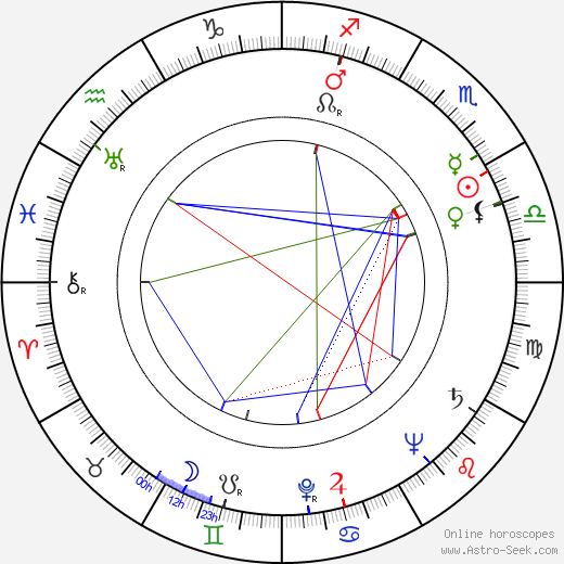 René de Obaldia astro natal birth chart, René de Obaldia horoscope, astrology