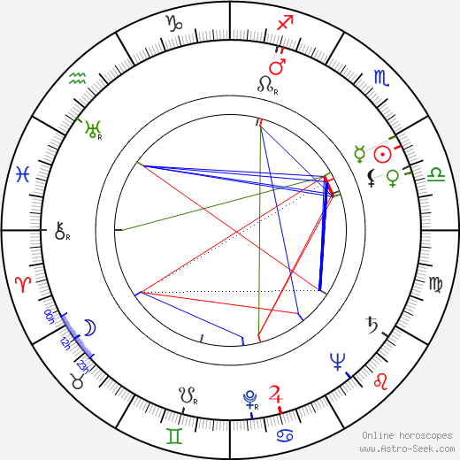 Robert Lochner tema natale, oroscopo, Robert Lochner oroscopi gratuiti, astrologia
