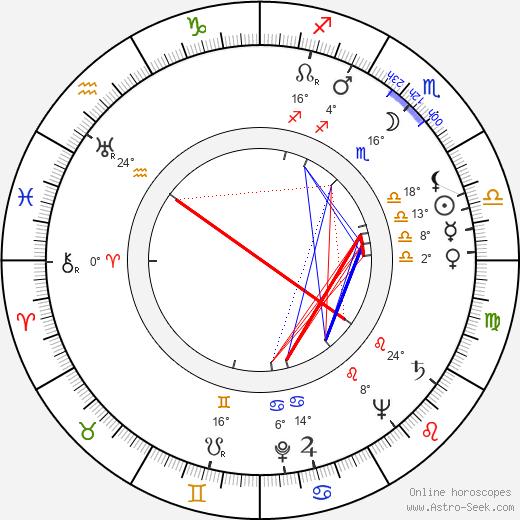 Ron Randell birth chart, biography, wikipedia 2020, 2021