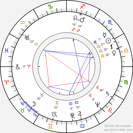 Rudolf Chromek birth chart, biography, wikipedia 2019, 2020