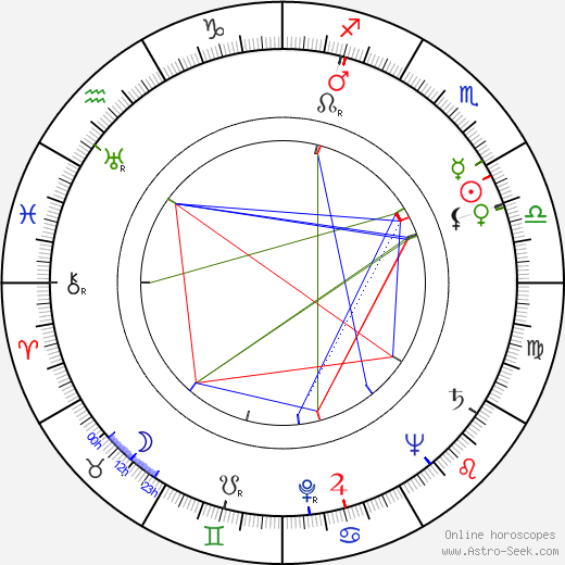 Rudolf Chromek astro natal birth chart, Rudolf Chromek horoscope, astrology