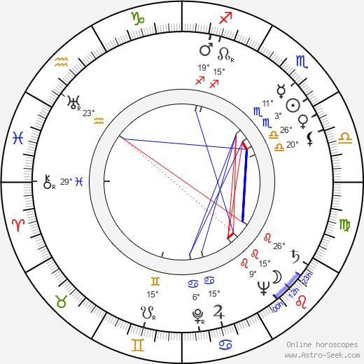 Teresa Wright tema natale, biography, Biografia da Wikipedia 2020, 2021