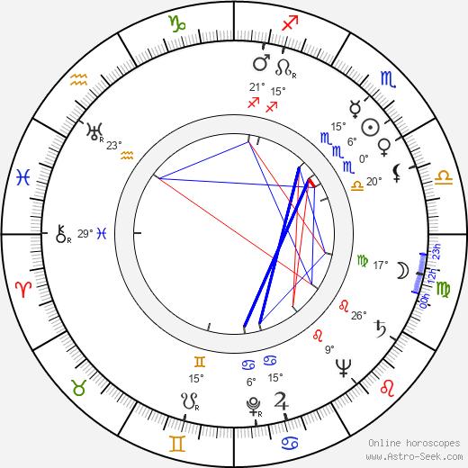Tuire Orri birth chart, biography, wikipedia 2019, 2020