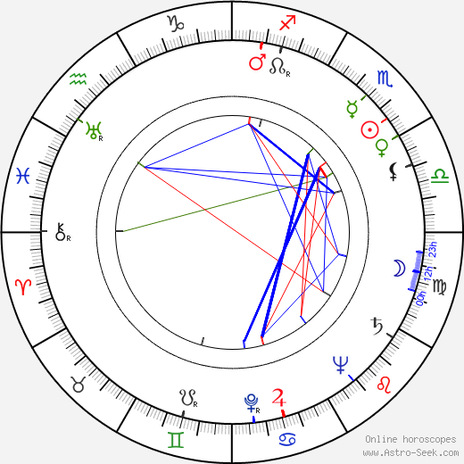 Tuire Orri birth chart, Tuire Orri astro natal horoscope, astrology