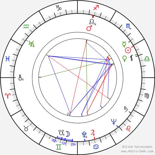Ulrik Neumann astro natal birth chart, Ulrik Neumann horoscope, astrology