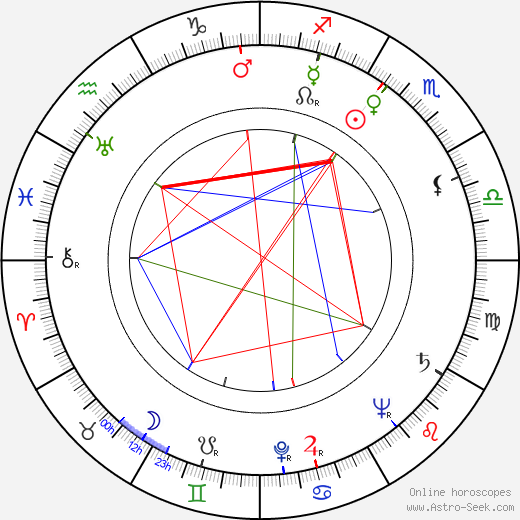 Alex Joffé astro natal birth chart, Alex Joffé horoscope, astrology
