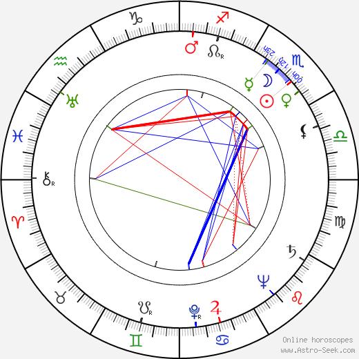 Cameron Mitchell tema natale, oroscopo, Cameron Mitchell oroscopi gratuiti, astrologia