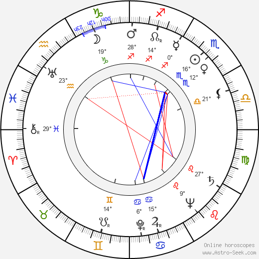 Choi Hong Hi birth chart, biography, wikipedia 2018, 2019