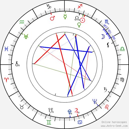 Efrem Zimbalist Jr. astro natal birth chart, Efrem Zimbalist Jr. horoscope, astrology