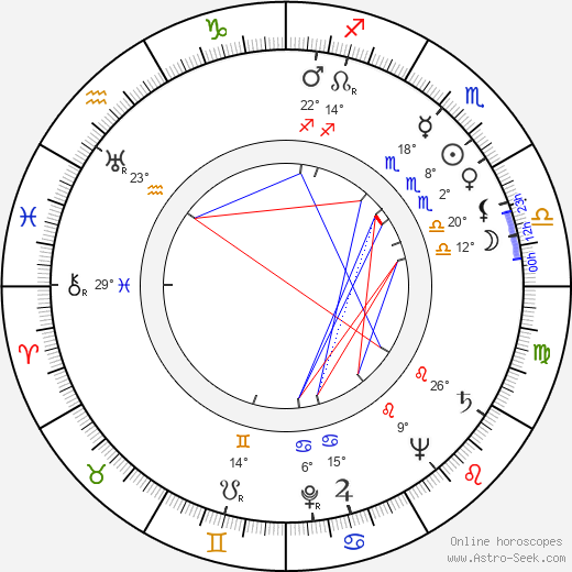 Paul Armstrong birth chart, biography, wikipedia 2019, 2020