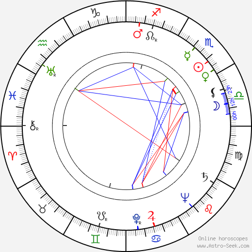 Paul Armstrong birth chart, Paul Armstrong astro natal horoscope, astrology