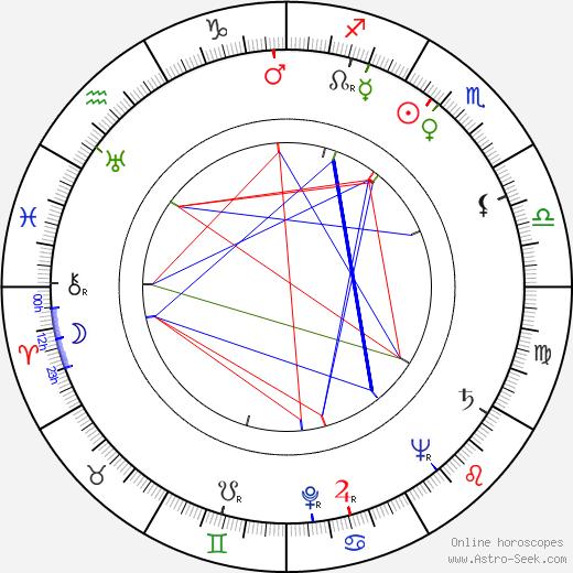 Paul Hardwick день рождения гороскоп, Paul Hardwick Натальная карта онлайн