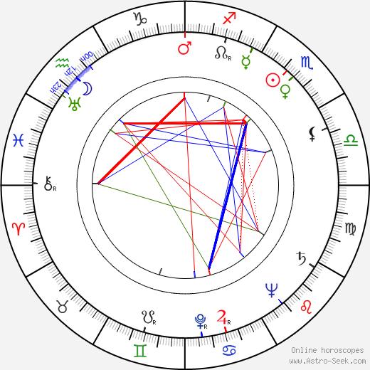 Peter Coe день рождения гороскоп, Peter Coe Натальная карта онлайн