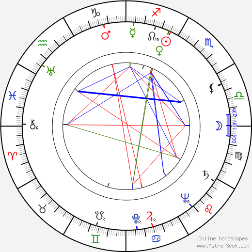Stephen Elliott birth chart, Stephen Elliott astro natal horoscope, astrology