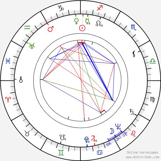 Jan Matýsek tema natale, oroscopo, Jan Matýsek oroscopi gratuiti, astrologia