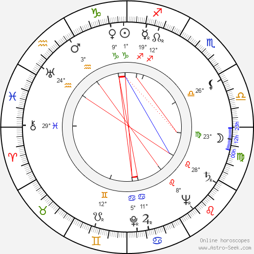 Janina Smoszewska birth chart, biography, wikipedia 2019, 2020