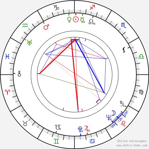 Josef Bek astro natal birth chart, Josef Bek horoscope, astrology