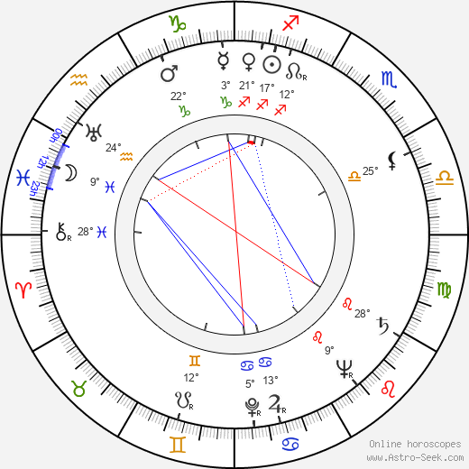 Josef Němeček birth chart, biography, wikipedia 2019, 2020