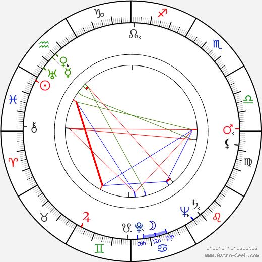 Alberto Ruschel tema natale, oroscopo, Alberto Ruschel oroscopi gratuiti, astrologia