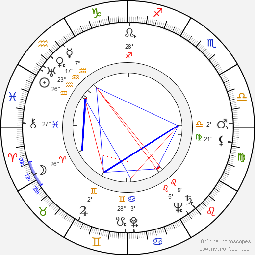 Allan Arbus birth chart, biography, wikipedia 2018, 2019