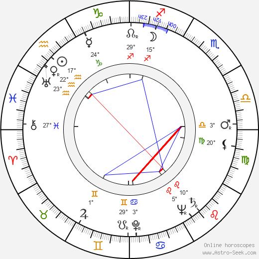 Howard McGhee birth chart, biography, wikipedia 2020, 2021