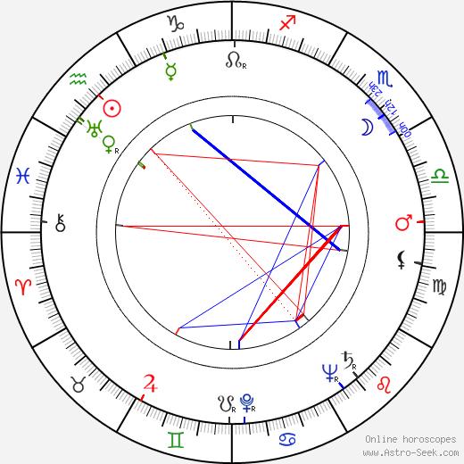 Joey Bishop astro natal birth chart, Joey Bishop horoscope, astrology