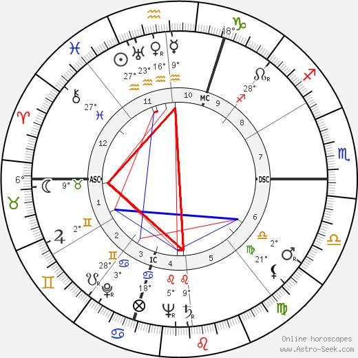 Patty Andrews Биография в Википедии 2020, 2021