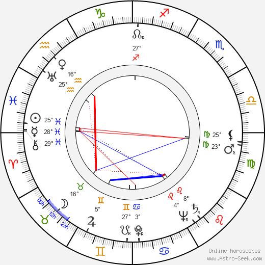 Aldo van Eyck birth chart, biography, wikipedia 2019, 2020