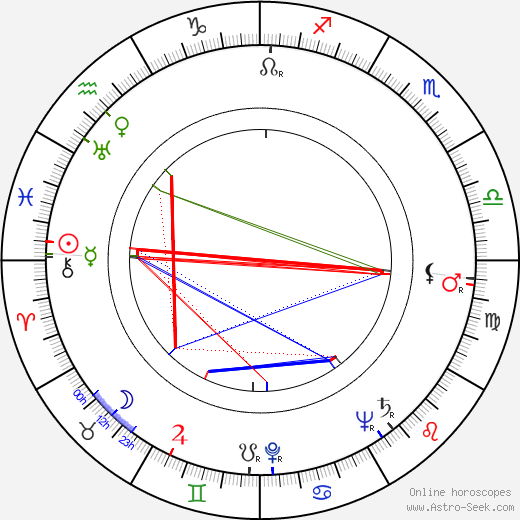 Aldo van Eyck astro natal birth chart, Aldo van Eyck horoscope, astrology
