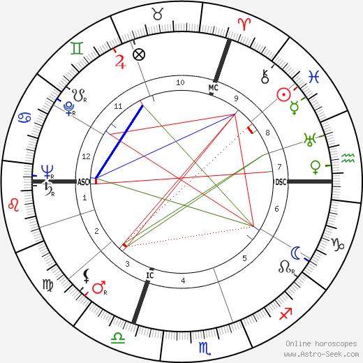 Camille Bourniquel astro natal birth chart, Camille Bourniquel horoscope, astrology