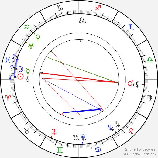 Frank Overton день рождения гороскоп, Frank Overton Натальная карта онлайн