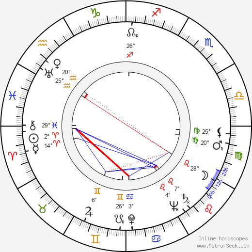 Gerd Martienzen birth chart, biography, wikipedia 2019, 2020