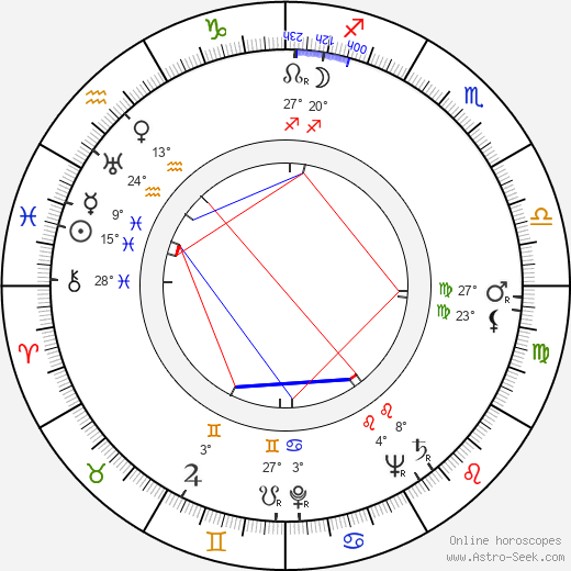 James Edwards birth chart, biography, wikipedia 2019, 2020
