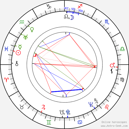 James Edwards astro natal birth chart, James Edwards horoscope, astrology