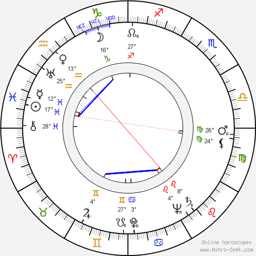 Jone Salinas birth chart, biography, wikipedia 2018, 2019