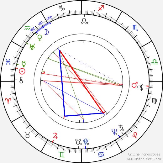 Маргерит Чапман Marguerite Chapman день рождения гороскоп, Marguerite Chapman Натальная карта онлайн