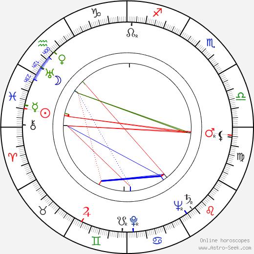 Ryô Ikebe astro natal birth chart, Ryô Ikebe horoscope, astrology