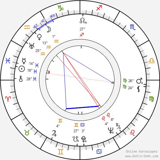 Stina Sorbon birth chart, biography, wikipedia 2020, 2021