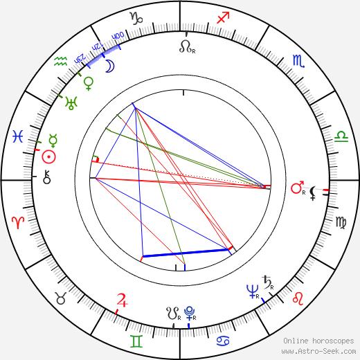 Stina Sorbon birth chart, Stina Sorbon astro natal horoscope, astrology