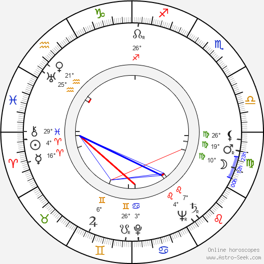 Victor Vicas birth chart, biography, wikipedia 2019, 2020