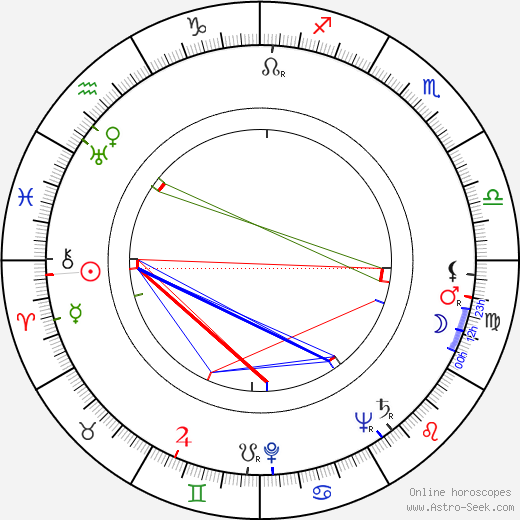 Victor Vicas astro natal birth chart, Victor Vicas horoscope, astrology