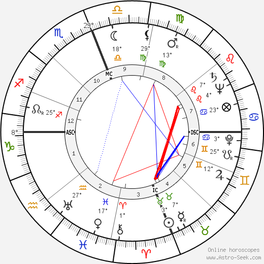 Alain François Savary birth chart, biography, wikipedia 2018, 2019