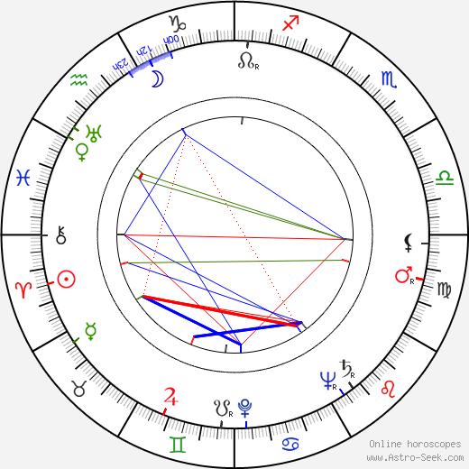 Felix Le Breux день рождения гороскоп, Felix Le Breux Натальная карта онлайн