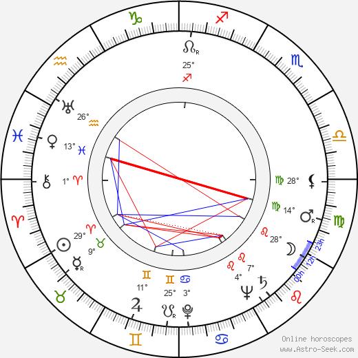 Herschel Burke Gilbert birth chart, biography, wikipedia 2020, 2021