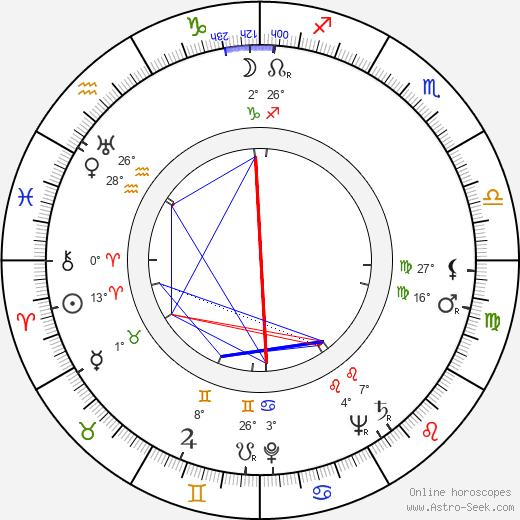 Louis Applebaum birth chart, biography, wikipedia 2019, 2020