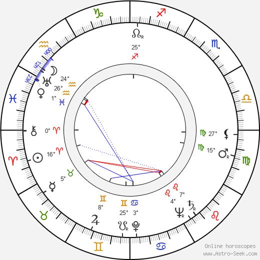 Ronald Howard birth chart, biography, wikipedia 2020, 2021